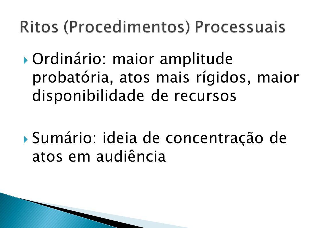 Ordinário: maior amplitude probatória, atos mais rígidos, maior disponibilidade de recursos Sumário: ideia de concentração de atos em audiência