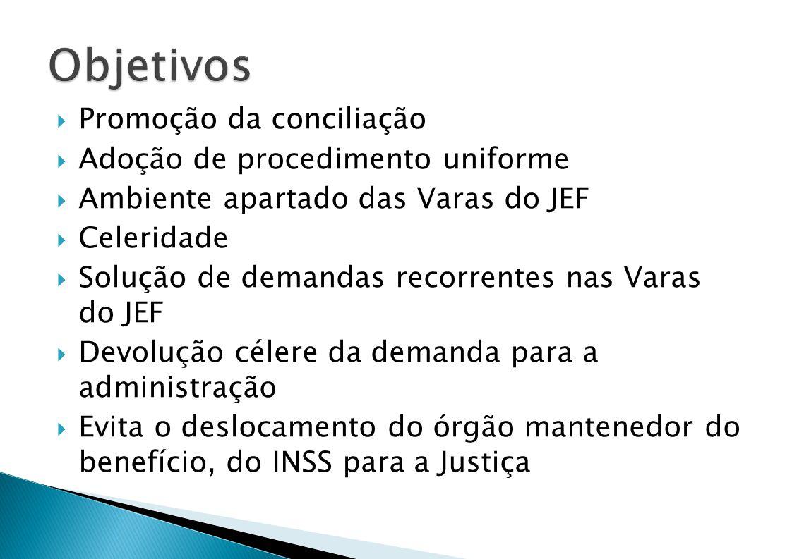 Promoção da conciliação Adoção de procedimento uniforme Ambiente apartado das Varas do JEF Celeridade Solução de demandas recorrentes nas Varas do JEF Devolução célere da demanda para a administração Evita o deslocamento do órgão mantenedor do benefício, do INSS para a Justiça