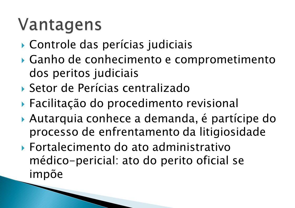 Controle das perícias judiciais Ganho de conhecimento e comprometimento dos peritos judiciais Setor de Perícias centralizado Facilitação do procedimento revisional Autarquia conhece a demanda, é partícipe do processo de enfrentamento da litigiosidade Fortalecimento do ato administrativo médico-pericial: ato do perito oficial se impõe
