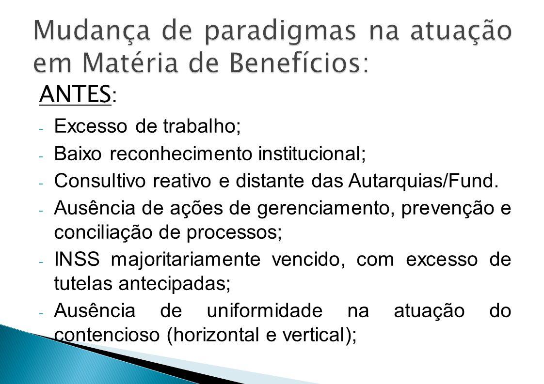 ANTES : - Excesso de trabalho; - Baixo reconhecimento institucional; - Consultivo reativo e distante das Autarquias/Fund.