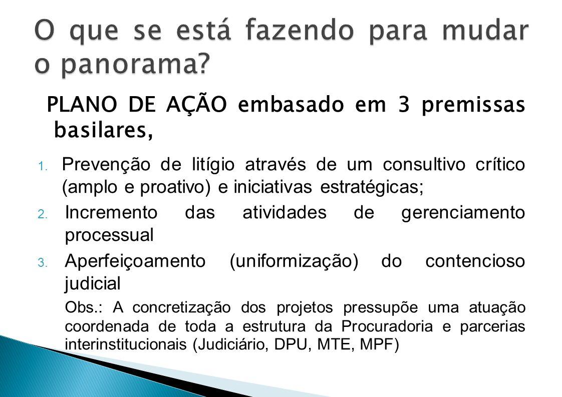 PETICIONAMENTO DO PARECER NO SISTEMA APOLO – senha individual de peticionamento.