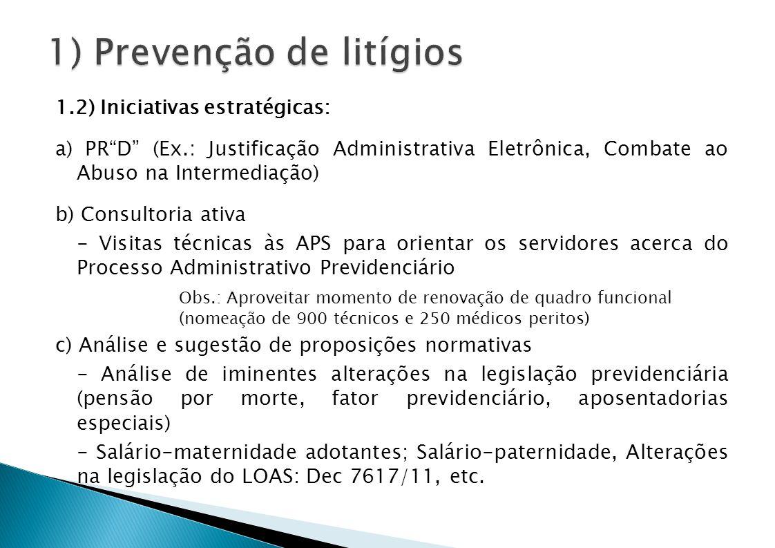 1.2) Iniciativas estratégicas (CGPL): d) Maior interação entre Procuradoria e Médicos-Peritos - II Semana de Integração com a perícia médica (Junho) Obs.: Recente alteração na DIRSAT, Novo modelo de perícias e) Programa de combate ao abuso na intermediação (prévio requerimento forçado) f) Redução do litígio judicial a partir do incremento do contencioso administrativo - E-Recursos do CRPS - DPU (Projeto de conciliação extrajudicial)