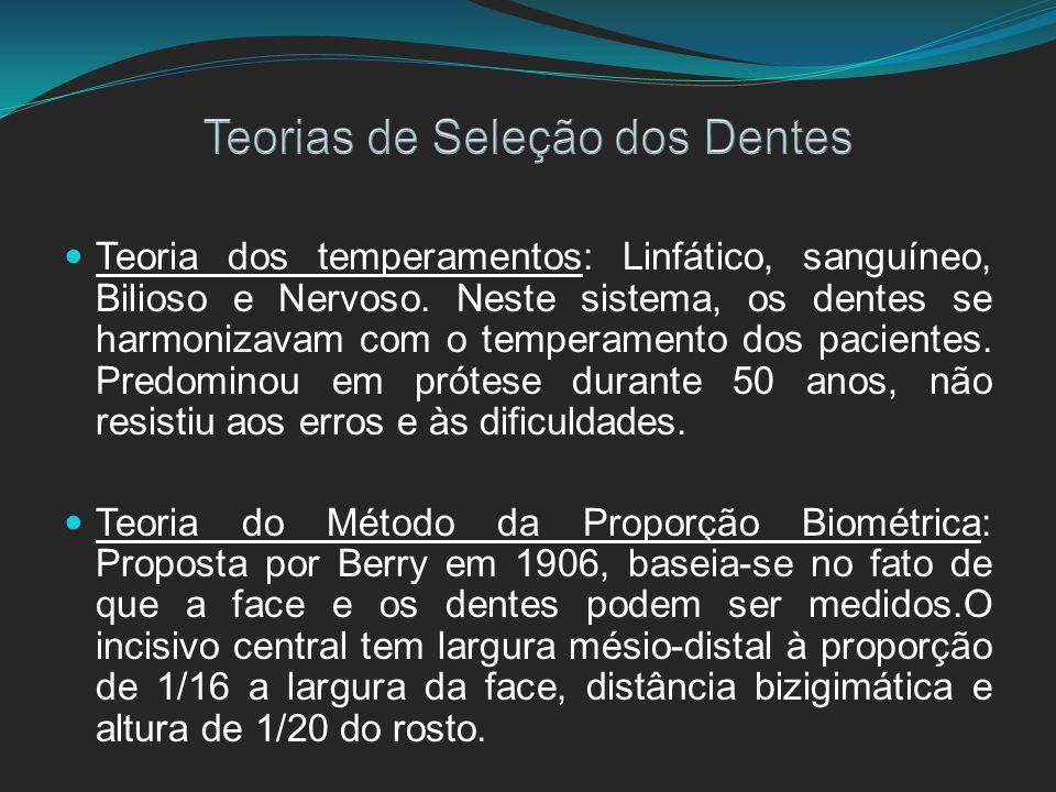 Teoria dos temperamentos: Linfático, sanguíneo, Bilioso e Nervoso. Neste sistema, os dentes se harmonizavam com o temperamento dos pacientes. Predomin