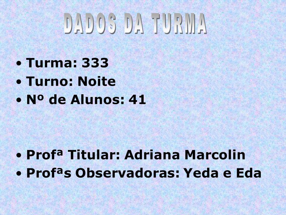 Turma: 333 Turno: Noite Nº de Alunos: 41 Profª Titular: Adriana Marcolin Profªs Observadoras: Yeda e Eda