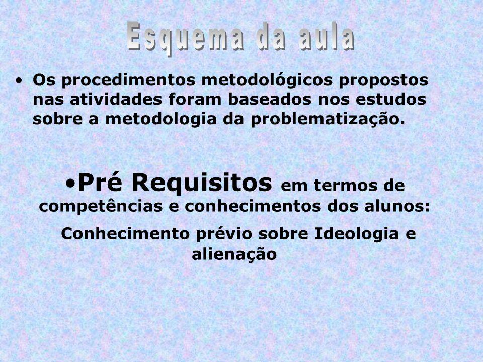 Os procedimentos metodológicos propostos nas atividades foram baseados nos estudos sobre a metodologia da problematização. Pré Requisitos em termos de