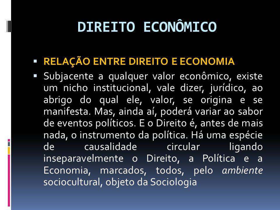 DIREITO ECONÔMICO RELAÇÃO ENTRE DIREITO E ECONOMIA Subjacente a qualquer valor econômico, existe um nicho institucional, vale dizer, jurídico, ao abrigo do qual ele, valor, se origina e se manifesta.