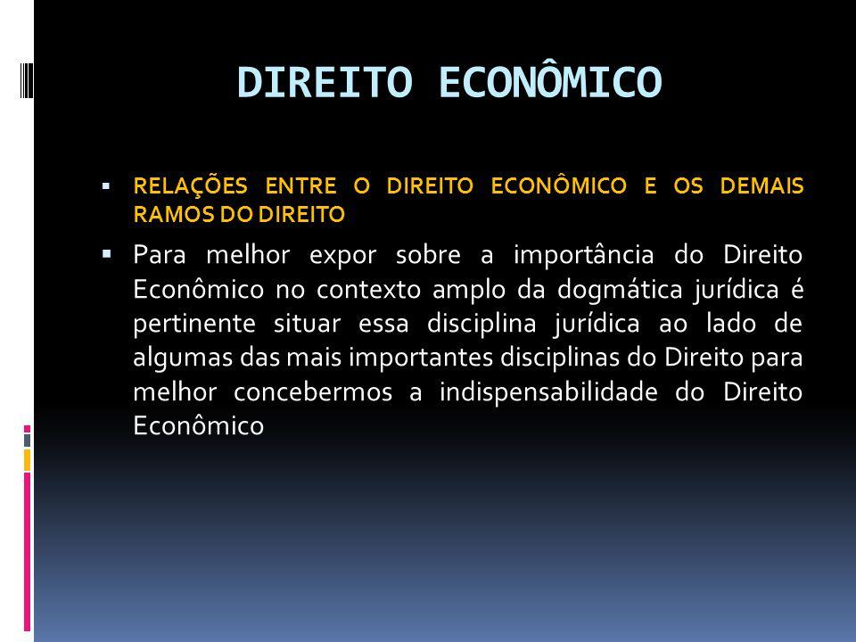 DIREITO ECONÔMICO RELAÇÕES ENTRE O DIREITO ECONÔMICO E OS DEMAIS RAMOS DO DIREITO Para melhor expor sobre a importância do Direito Econômico no contex