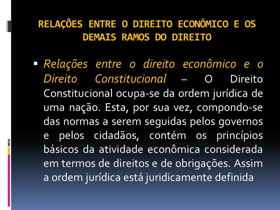 RELAÇÕES ENTRE O DIREITO ECONÔMICO E OS DEMAIS RAMOS DO DIREITO Relações entre o direito econômico e o Direito Constitucional – O Direito Constitucional ocupa-se da ordem jurídica de uma nação.