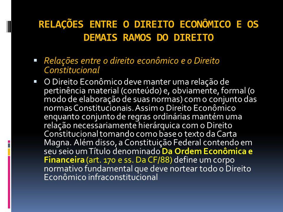 RELAÇÕES ENTRE O DIREITO ECONÔMICO E OS DEMAIS RAMOS DO DIREITO Relações entre o direito econômico e o Direito Constitucional O Direito Econômico deve
