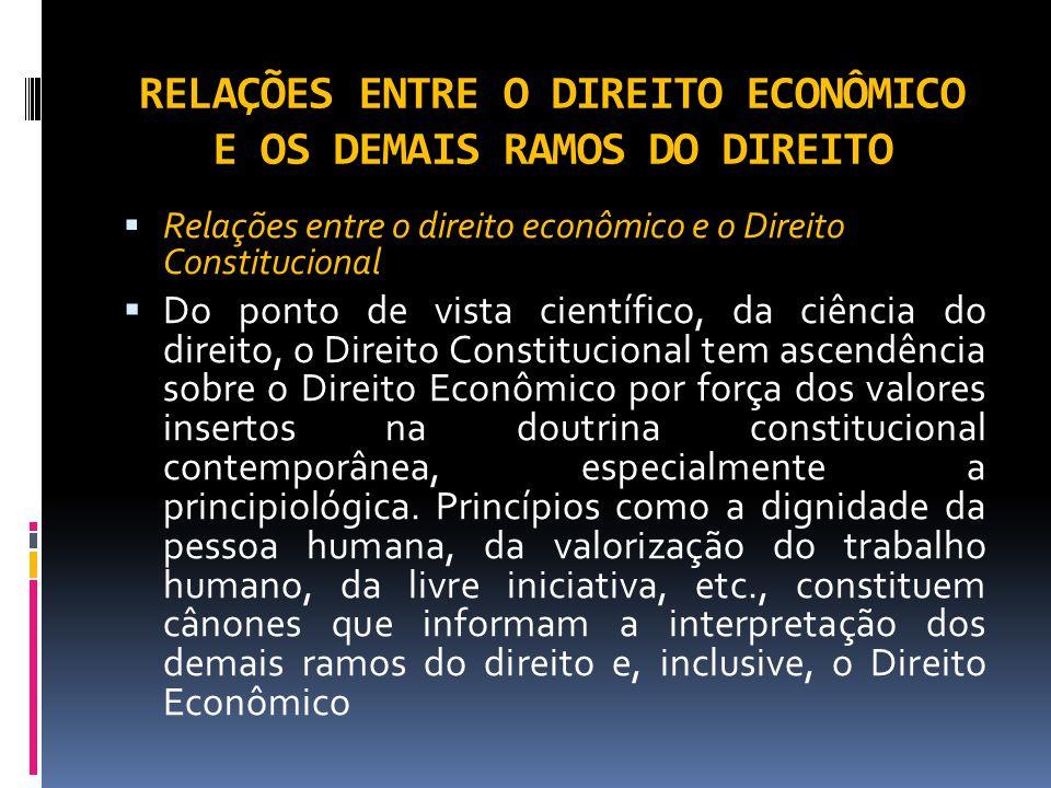 RELAÇÕES ENTRE O DIREITO ECONÔMICO E OS DEMAIS RAMOS DO DIREITO Relações entre o direito econômico e o Direito Constitucional Do ponto de vista cientí