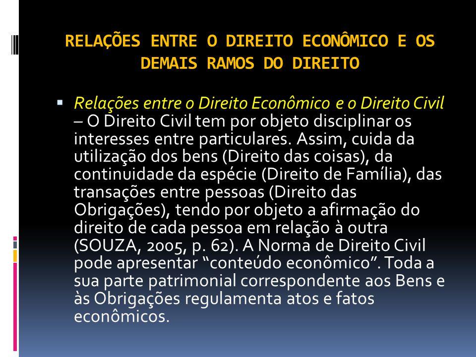 RELAÇÕES ENTRE O DIREITO ECONÔMICO E OS DEMAIS RAMOS DO DIREITO Relações entre o Direito Econômico e o Direito Civil – O Direito Civil tem por objeto