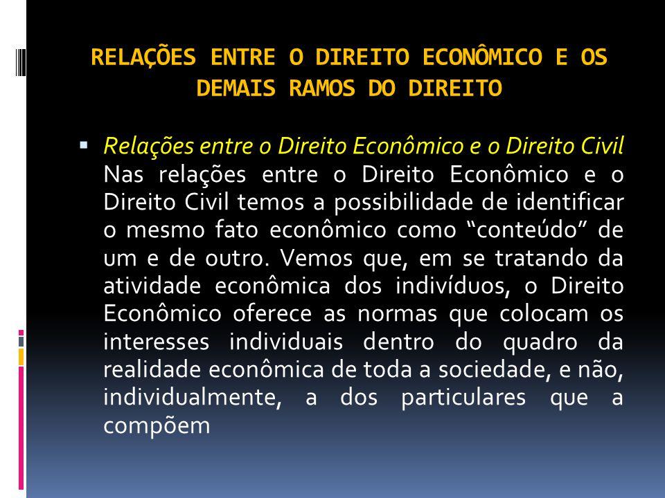 RELAÇÕES ENTRE O DIREITO ECONÔMICO E OS DEMAIS RAMOS DO DIREITO Relações entre o Direito Econômico e o Direito Civil Nas relações entre o Direito Econ