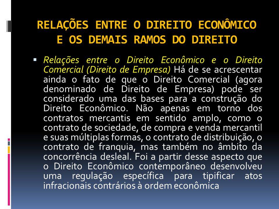 RELAÇÕES ENTRE O DIREITO ECONÔMICO E OS DEMAIS RAMOS DO DIREITO Relações entre o Direito Econômico e o Direito Comercial (Direito de Empresa) Há de se
