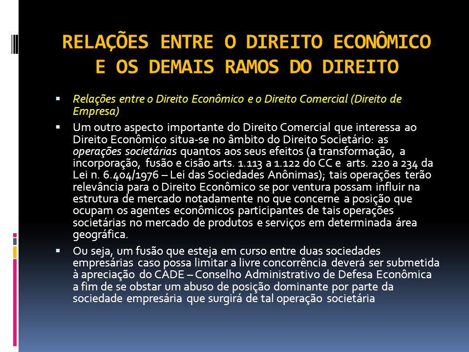 RELAÇÕES ENTRE O DIREITO ECONÔMICO E OS DEMAIS RAMOS DO DIREITO Relações entre o Direito Econômico e o Direito Comercial (Direito de Empresa) Um outro