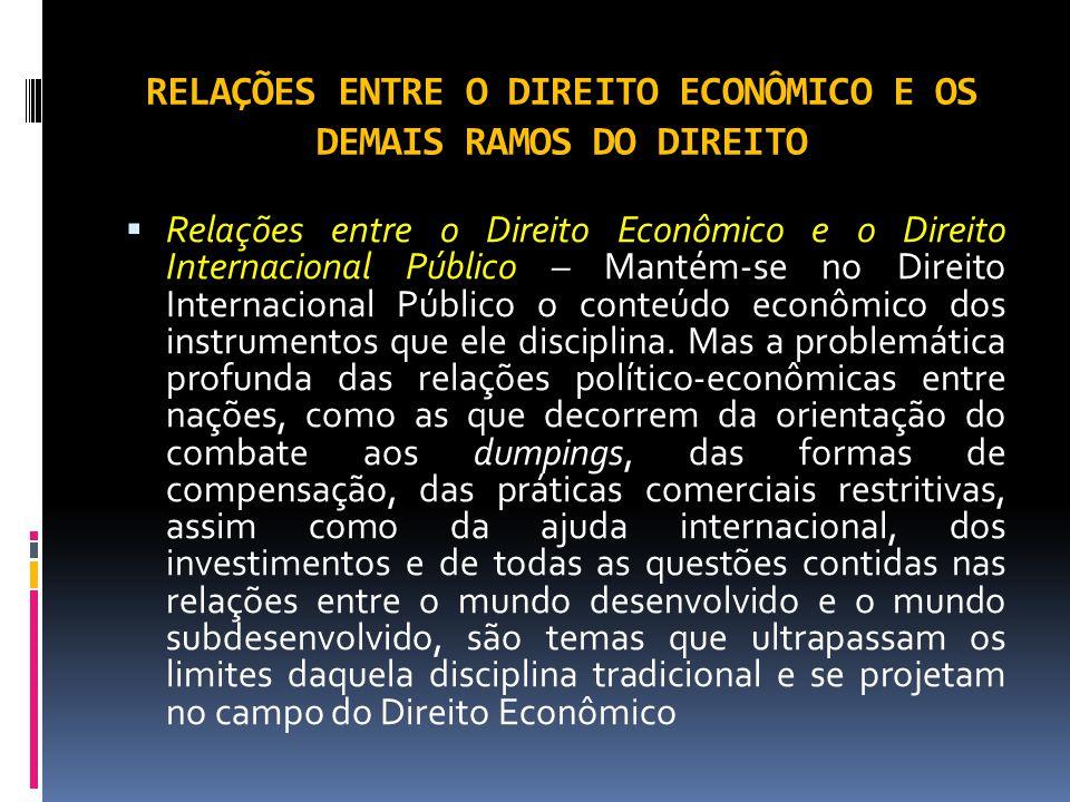 RELAÇÕES ENTRE O DIREITO ECONÔMICO E OS DEMAIS RAMOS DO DIREITO Relações entre o Direito Econômico e o Direito Internacional Público – Mantém-se no Direito Internacional Público o conteúdo econômico dos instrumentos que ele disciplina.