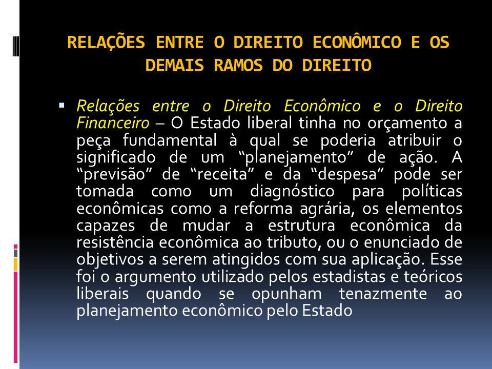 RELAÇÕES ENTRE O DIREITO ECONÔMICO E OS DEMAIS RAMOS DO DIREITO Relações entre o Direito Econômico e o Direito Financeiro – O Estado liberal tinha no