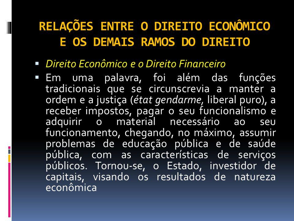 RELAÇÕES ENTRE O DIREITO ECONÔMICO E OS DEMAIS RAMOS DO DIREITO Direito Econômico e o Direito Financeiro Em uma palavra, foi além das funções tradicio