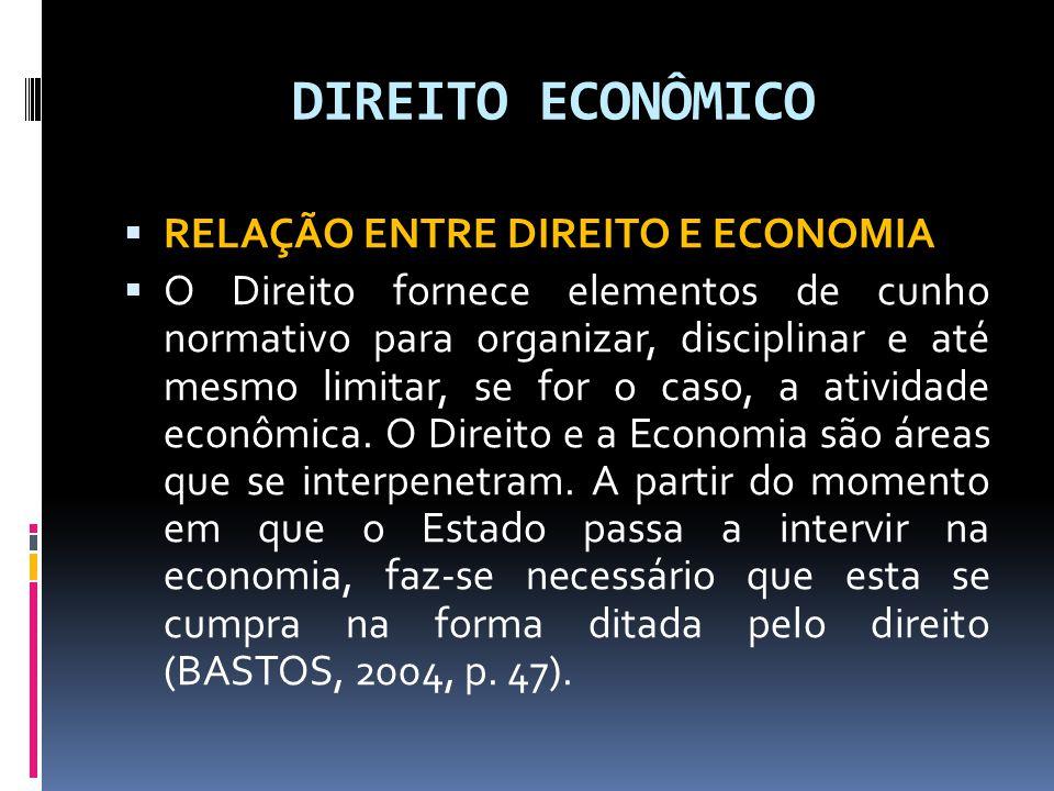 DIREITO ECONÔMICO RELAÇÃO ENTRE DIREITO E ECONOMIA O Direito fornece elementos de cunho normativo para organizar, disciplinar e até mesmo limitar, se for o caso, a atividade econômica.