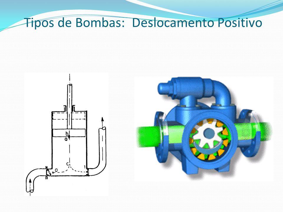 Tipos de Bombas: Deslocamento Positivo
