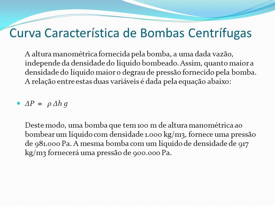 Curva Característica de Bombas Centrífugas A altura manométrica fornecida pela bomba, a uma dada vazão, independe da densidade do liquido bombeado. As
