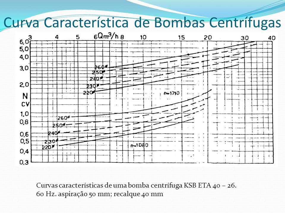 Curvas características de uma bomba centrífuga KSB ETA 40 – 26. 60 Hz. aspiração 50 mm; recalque 40 mm