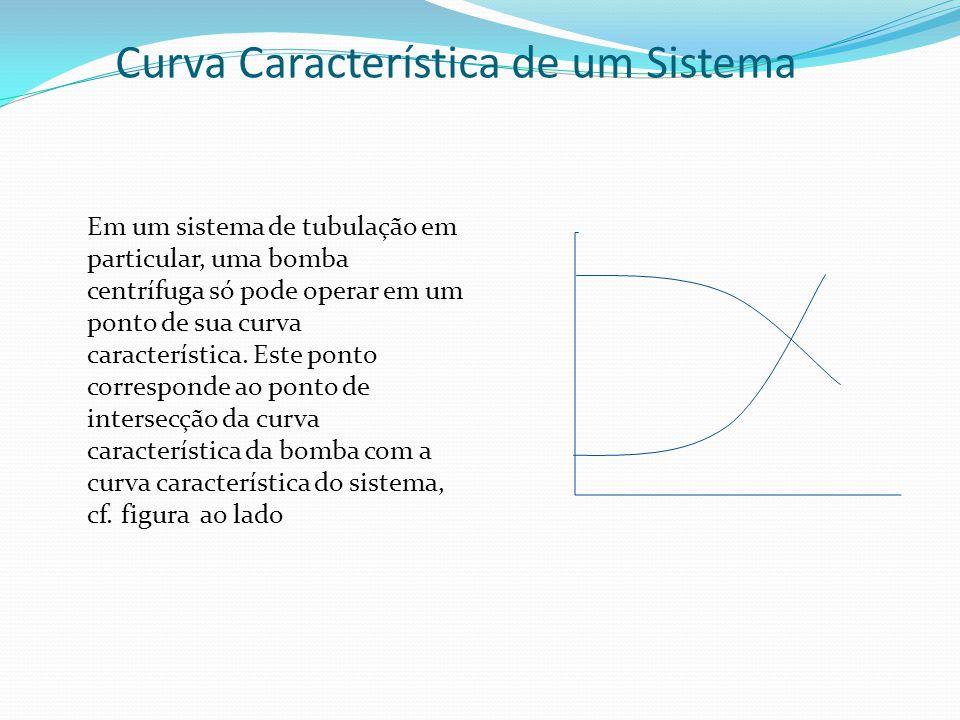 Curva Característica de um Sistema Em um sistema de tubulação em particular, uma bomba centrífuga só pode operar em um ponto de sua curva característi