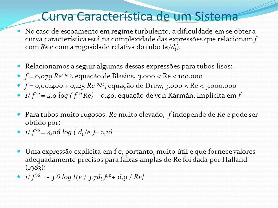Curva Característica de um Sistema No caso de escoamento em regime turbulento, a dificuldade em se obter a curva característica está na complexidade d
