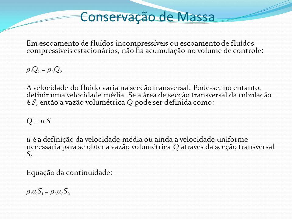 Conservação de Massa Em escoamento de fluídos incompressíveis ou escoamento de fluídos compressíveis estacionários, não há acumulação no volume de con