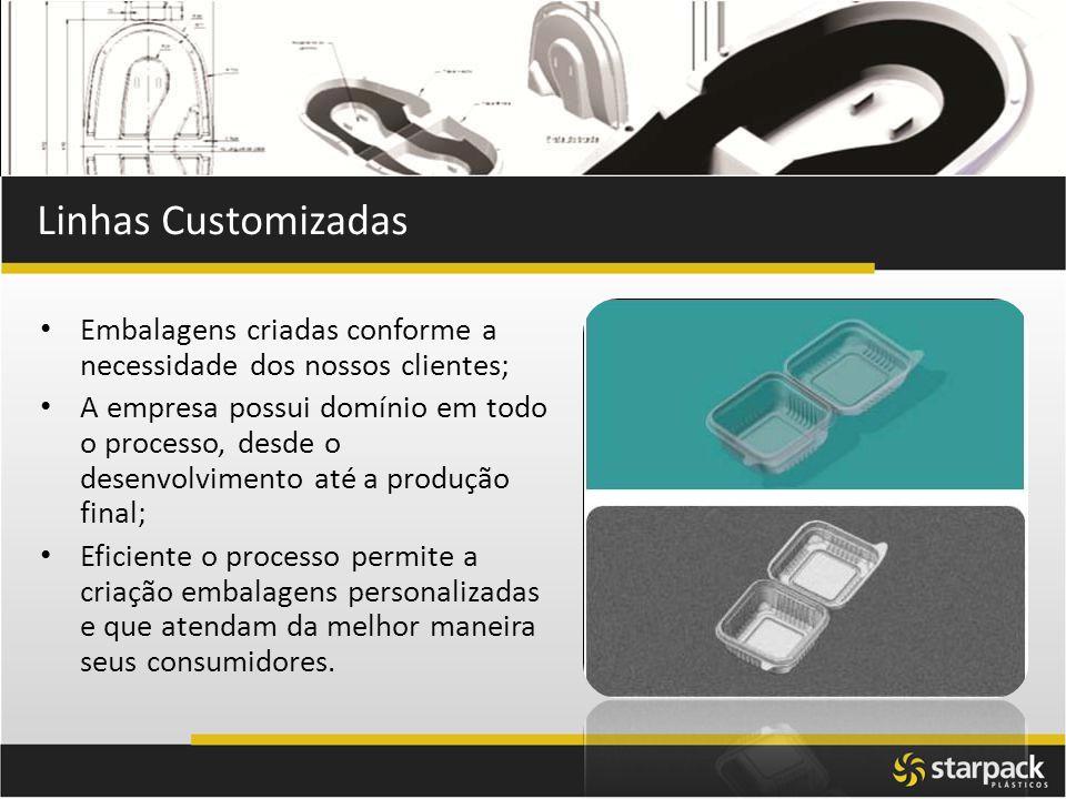 Linhas Customizadas Embalagens criadas conforme a necessidade dos nossos clientes; A empresa possui domínio em todo o processo, desde o desenvolviment