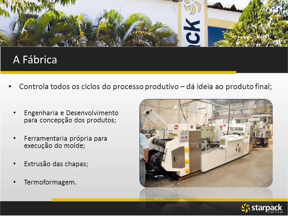 A Fábrica Controla todos os ciclos do processo produtivo – dá ideia ao produto final; Engenharia e Desenvolvimento para concepção dos produtos; Ferram