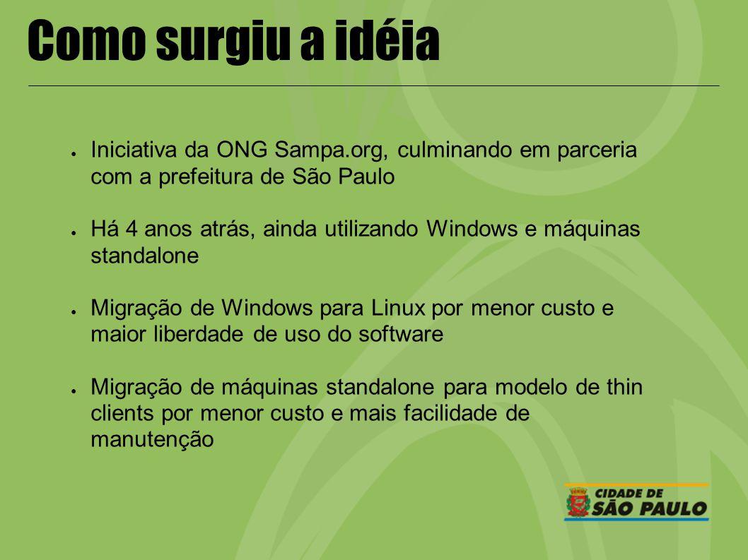 Como surgiu a idéia Iniciativa da ONG Sampa.org, culminando em parceria com a prefeitura de São Paulo Há 4 anos atrás, ainda utilizando Windows e máqu
