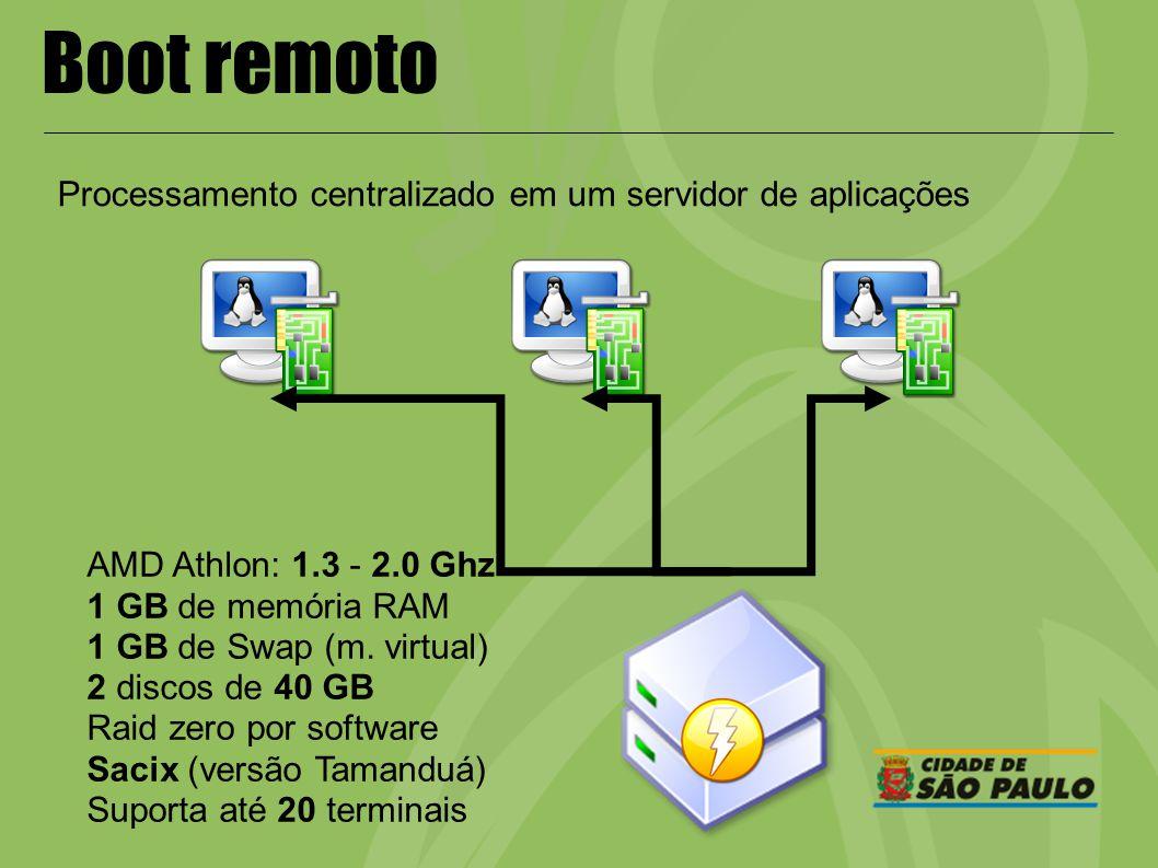 Boot remoto Processamento centralizado em um servidor de aplicações AMD Athlon: 1.3 - 2.0 Ghz 1 GB de memória RAM 1 GB de Swap (m. virtual) 2 discos d