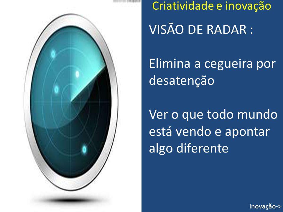 Criatividade e inovação VISÃO DE RADAR : Elimina a cegueira por desatenção Ver o que todo mundo está vendo e apontar algo diferente Inovação->
