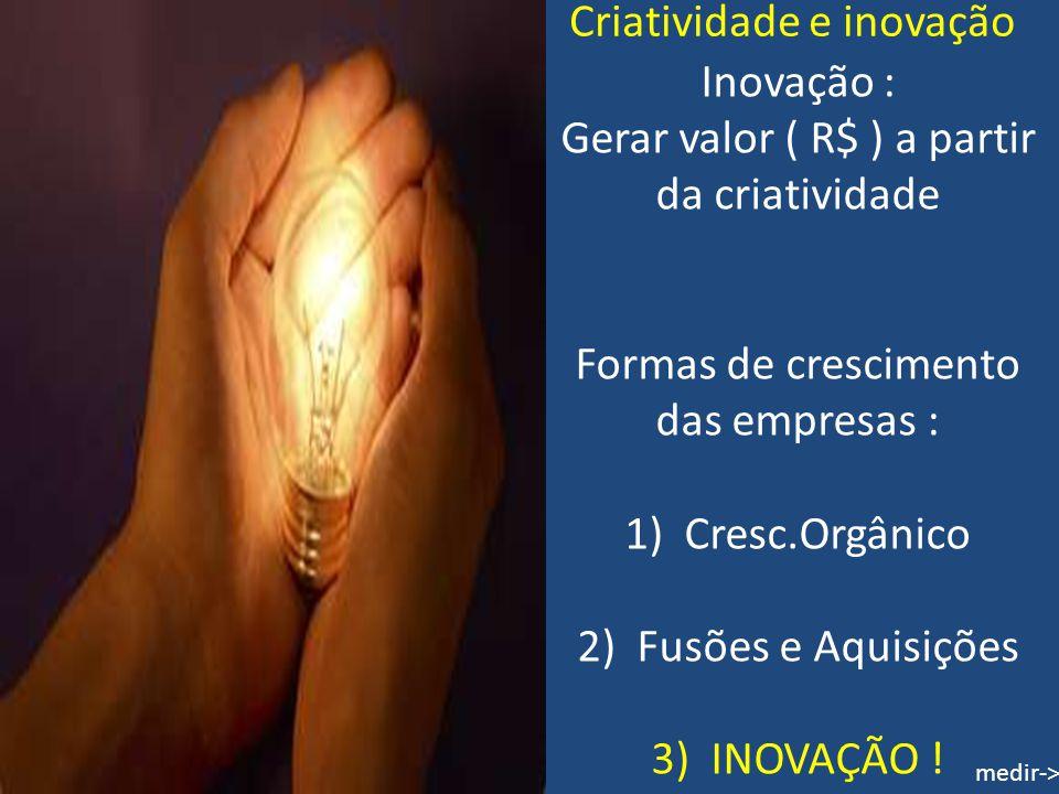 Criatividade e inovação Inovação : Gerar valor ( R$ ) a partir da criatividade Formas de crescimento das empresas : 1)Cresc.Orgânico 2)Fusões e Aquisi