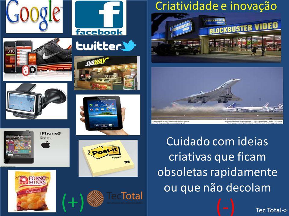 Criatividade e inovação Exemplos Cuidado com ideias criativas que ficam obsoletas rapidamente ou que não decolam (-) (+) Tec Total->