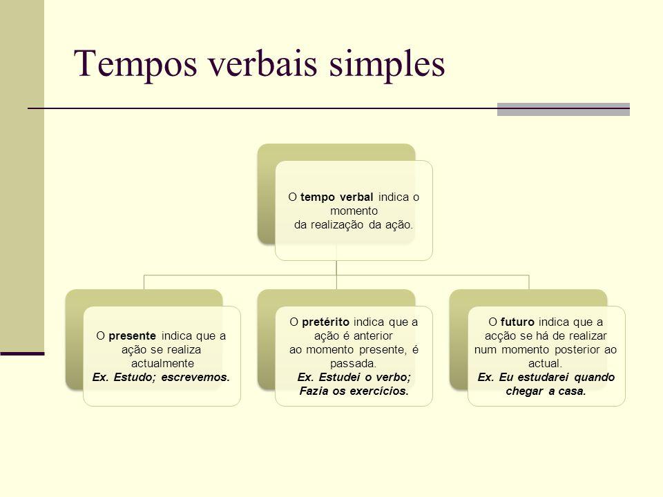 Tempos verbais simples O tempo verbal indica o momento da realização da ação. O presente indica que a ação se realiza actualmente Ex. Estudo; escrevem