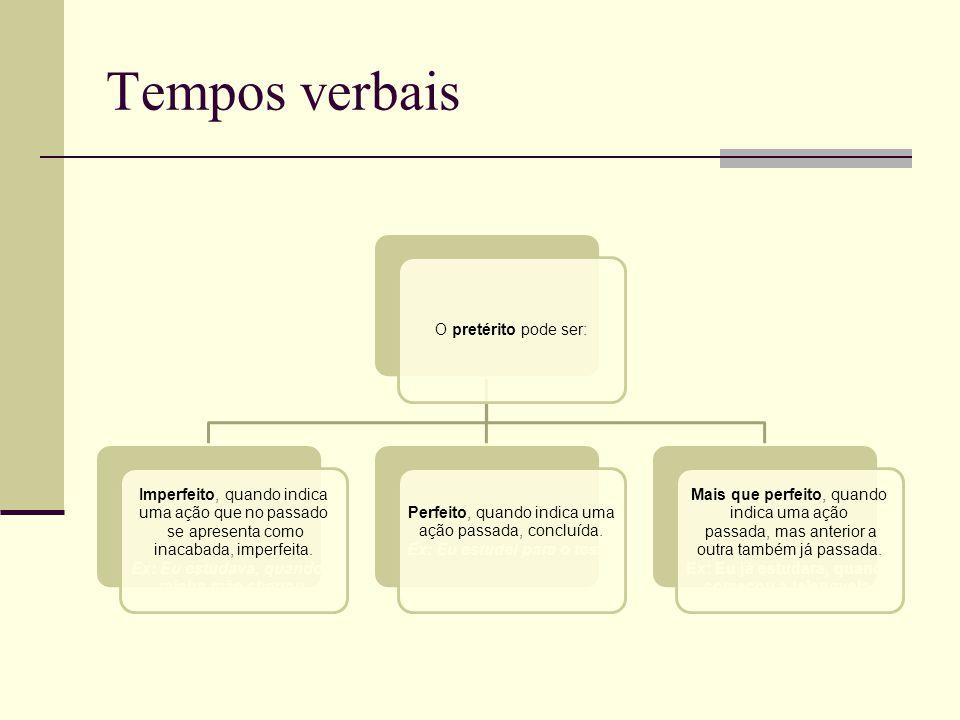 Tempos verbais O pretérito pode ser: Imperfeito, quando indica uma ação que no passado se apresenta como inacabada, imperfeita. Ex: Eu estudava, quand