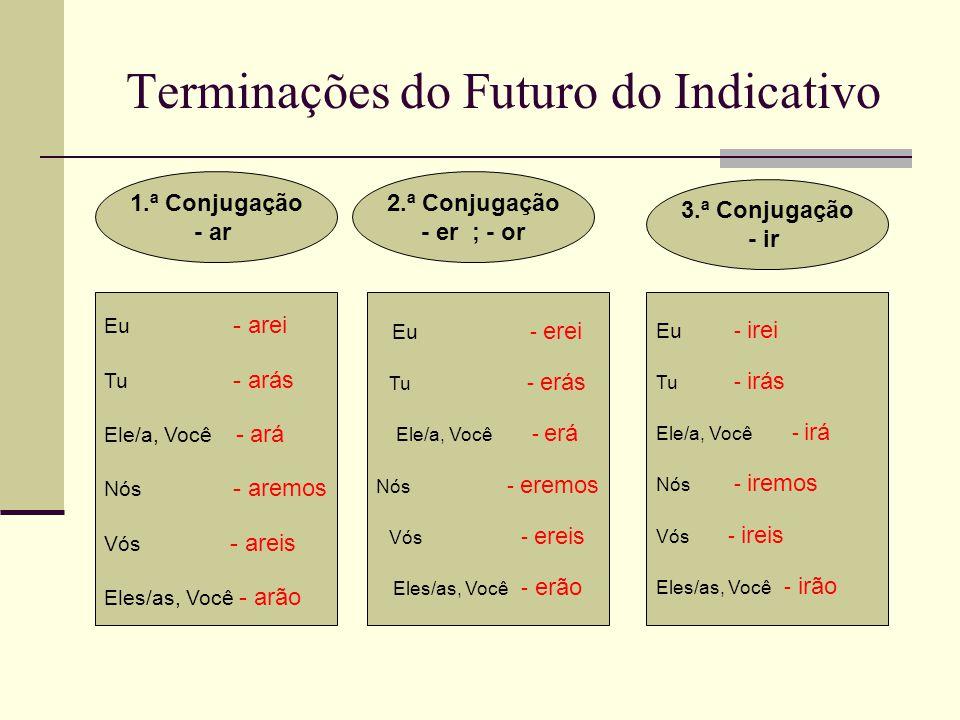 Terminações do Futuro do Indicativo 1.ª Conjugação - ar 2.ª Conjugação - er ; - or 3.ª Conjugação - ir Eu - arei Tu - arás Ele/a, Você - ará Nós - are