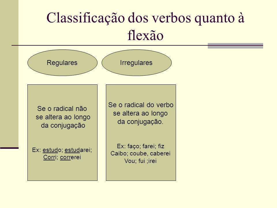 Classificação dos verbos quanto à flexão RegularesIrregulares Se o radical não se altera ao longo da conjugação Ex: estudo; estudarei; Corri; correrei