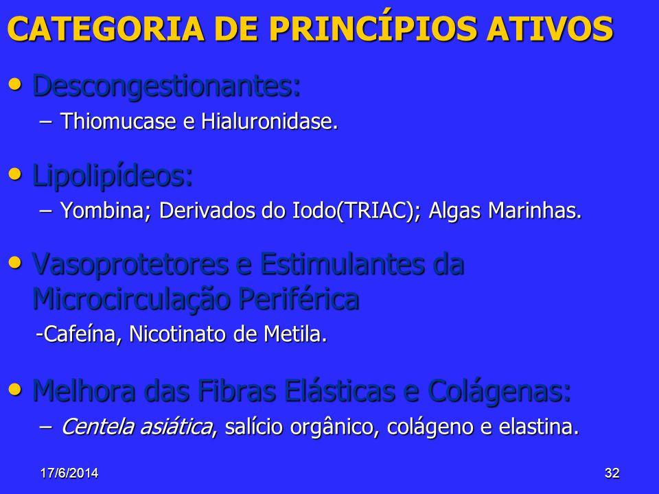 17/6/201432 CATEGORIA DE PRINCÍPIOS ATIVOS Descongestionantes: Descongestionantes: –Thiomucase e Hialuronidase. Lipolipídeos: Lipolipídeos: –Yombina;