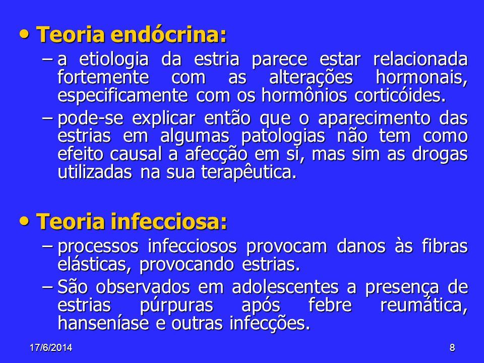 Teoria endócrina: Teoria endócrina: –a etiologia da estria parece estar relacionada fortemente com as alterações hormonais, especificamente com os hor
