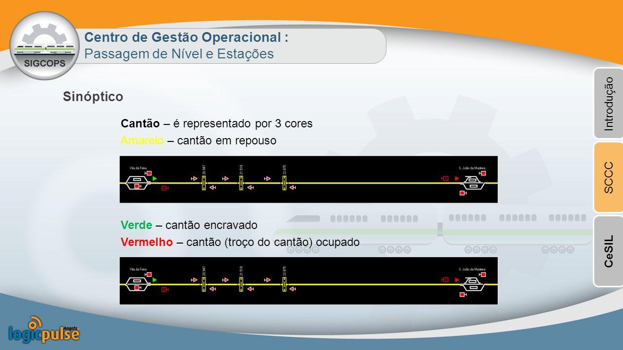Sinóptico Centro de Gestão Operacional : Passagem de Nível e Estações Cantão – é representado por 3 cores Amarelo – cantão em repouso Verde – cantão encravado Vermelho – cantão (troço do cantão) ocupado Introdução SCCCCeSIL