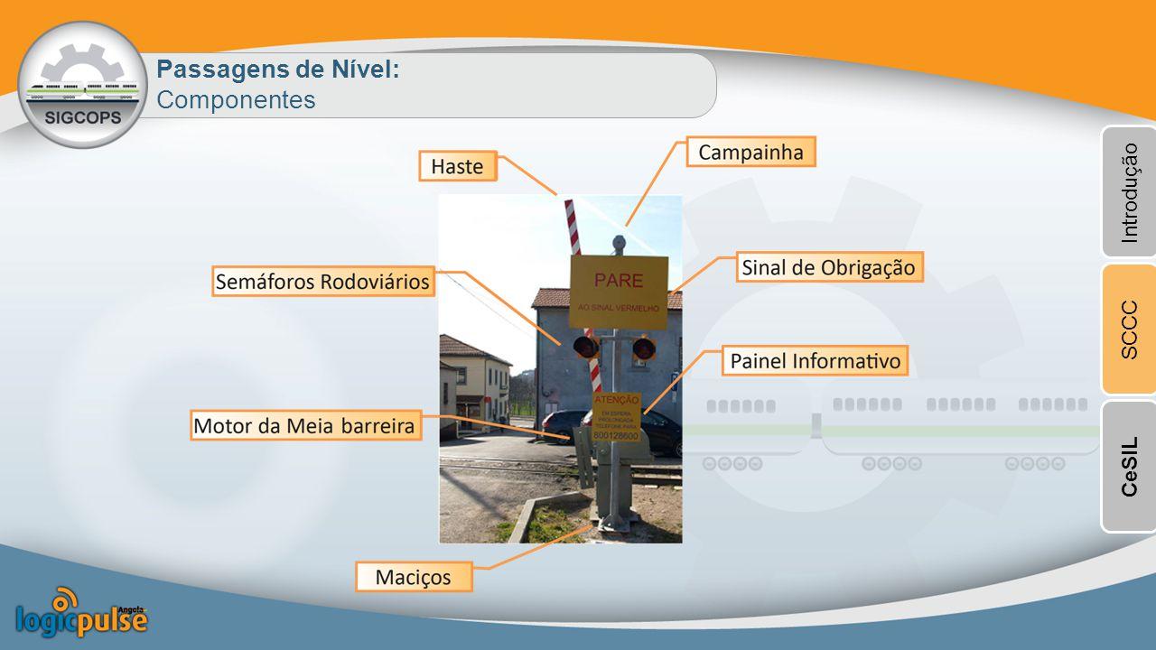 Passagens de Nível: Componentes Introdução SCCCCeSIL