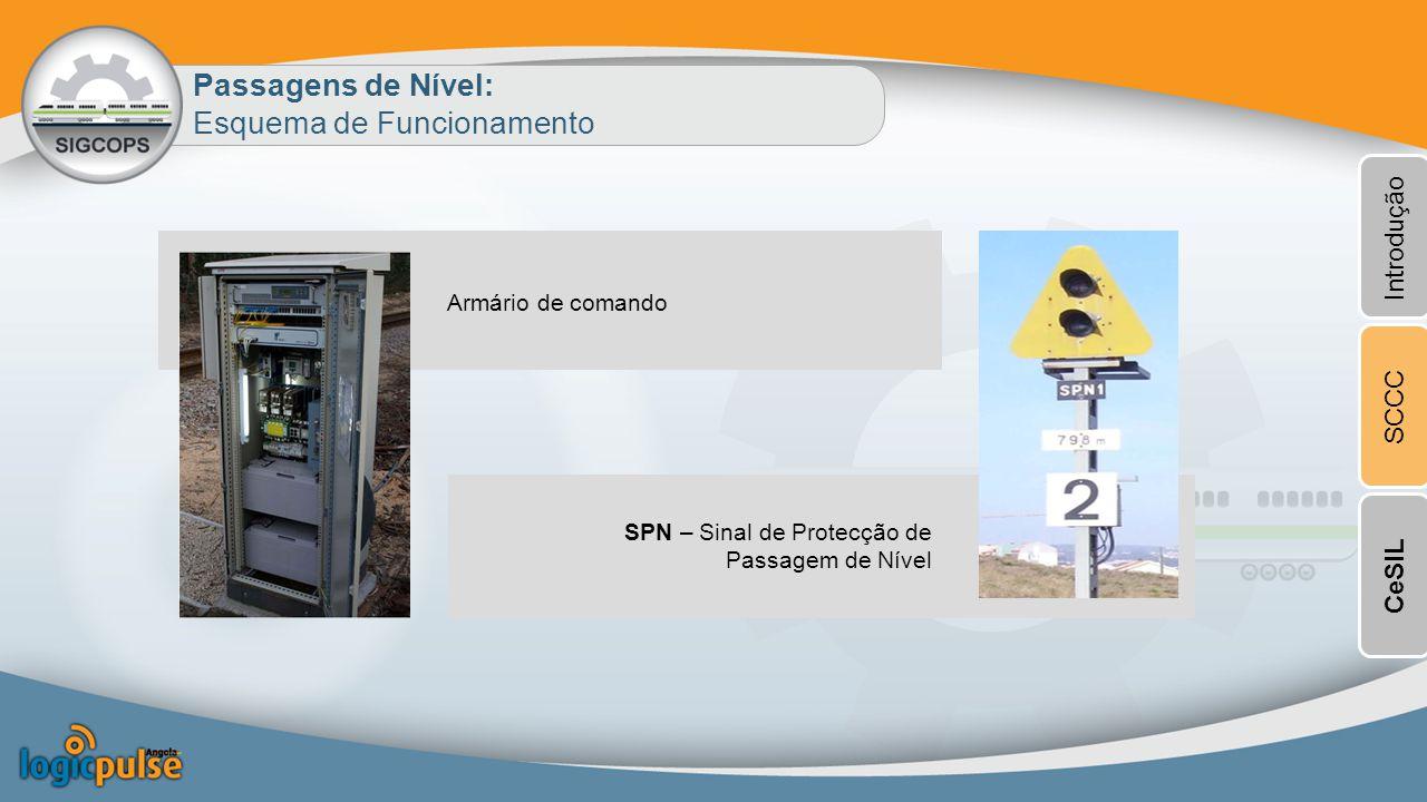Passagens de Nível: Esquema de Funcionamento SPN – Sinal de Protecção de Passagem de Nível Armário de comando Introdução SCCCCeSIL