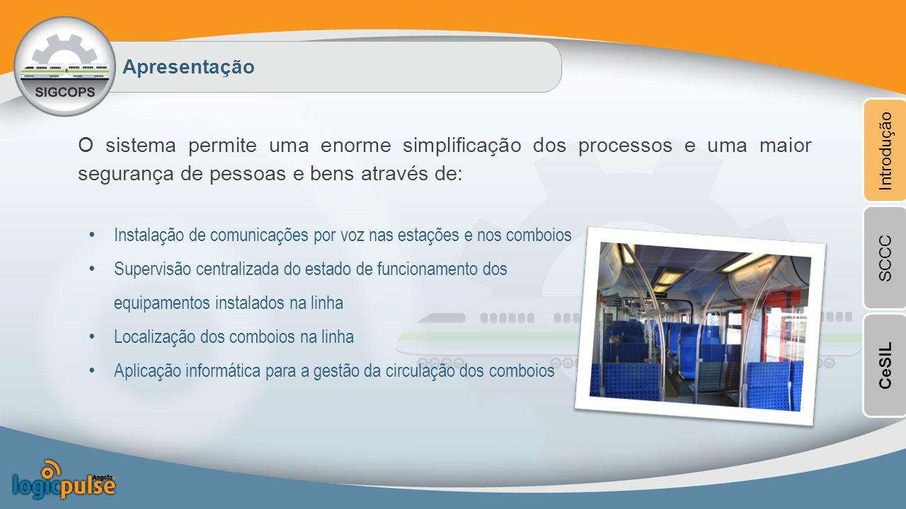 Esquema de Funcionamento Introdução SCCCCeSIL