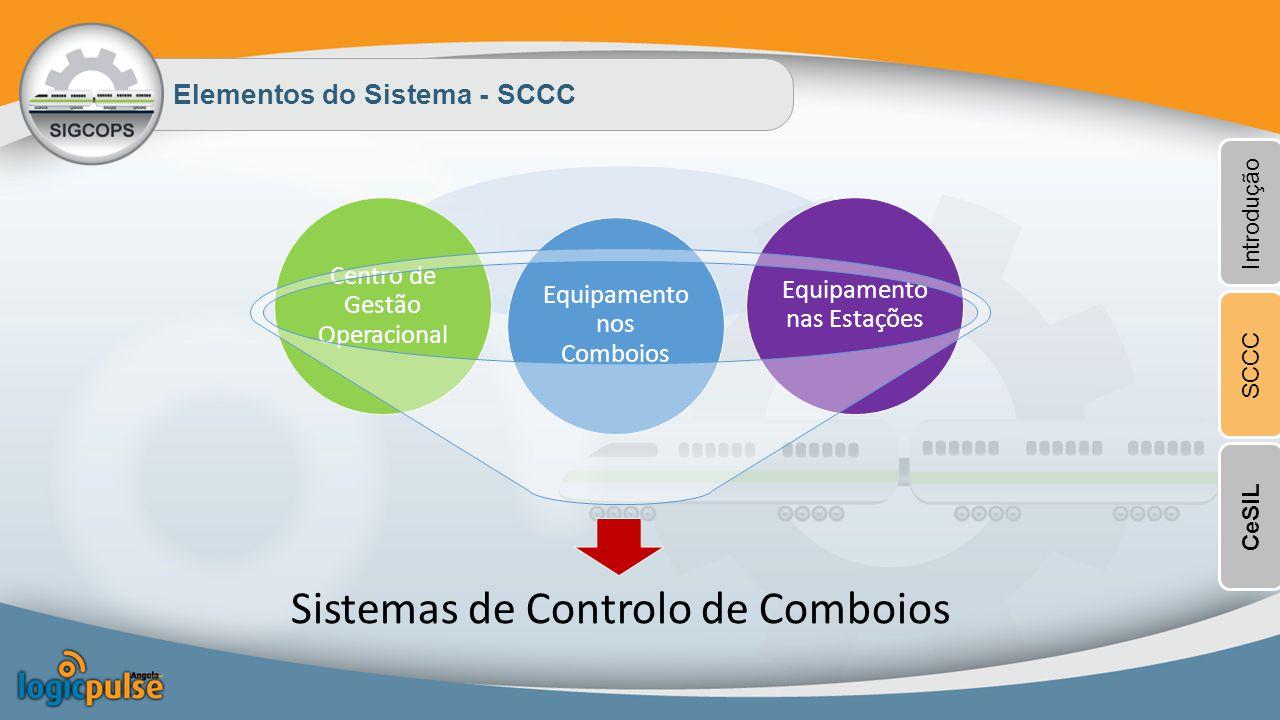 Elementos do Sistema - SCCC Sistemas de Controlo de Comboios Equipamento nos Comboios Centro de Gestão Operacional Equipamento nas Estações Introdução SCCCCeSIL
