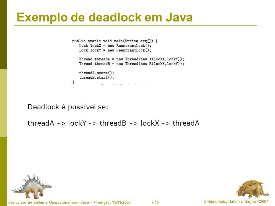 7.15 Silberschatz, Galvin e Gagne ©2007 Conceitos de Sistema Operacional com Java – 7 a edição, 15/11/2006 Exemplo de deadlock em Java Deadlock é possível se: threadA -> lockY -> threadB -> lockX -> threadA