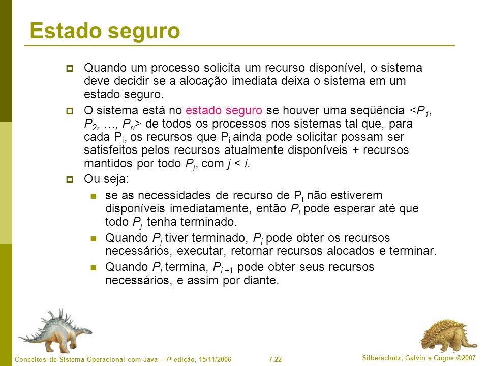 7.22 Silberschatz, Galvin e Gagne ©2007 Conceitos de Sistema Operacional com Java – 7 a edição, 15/11/2006 Estado seguro Quando um processo solicita u