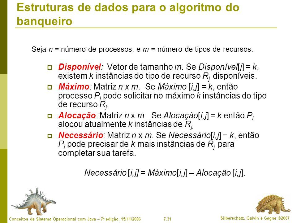 7.31 Silberschatz, Galvin e Gagne ©2007 Conceitos de Sistema Operacional com Java – 7 a edição, 15/11/2006 Estruturas de dados para o algoritmo do banqueiro Disponível: Vetor de tamanho m.