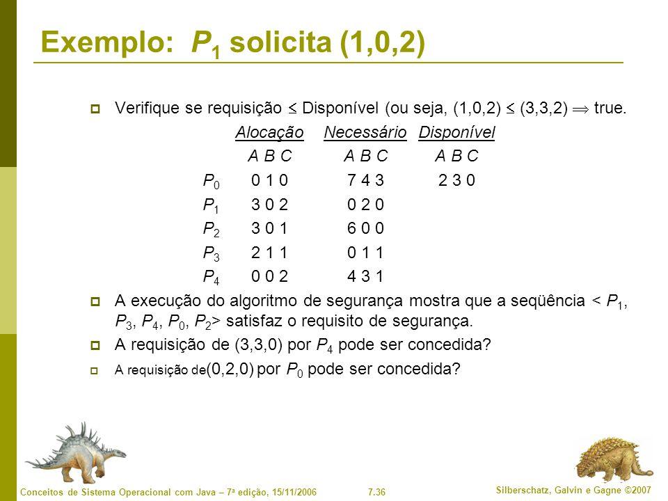 7.36 Silberschatz, Galvin e Gagne ©2007 Conceitos de Sistema Operacional com Java – 7 a edição, 15/11/2006 Exemplo: P 1 solicita (1,0,2) Verifique se requisição Disponível (ou seja, (1,0,2) (3,3,2) true.